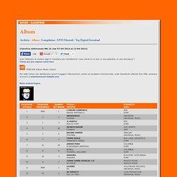 Italian Top 20