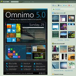 Omnimo 4.0 for Rainmeter by =fediaFedia on deviantART