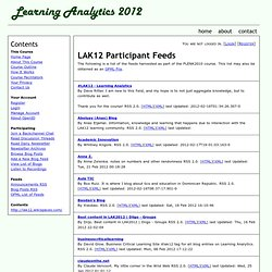 Feeds ~ Learning Analytics