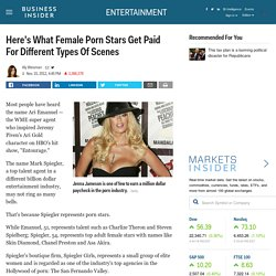 What Female Porn Stars Get Paid