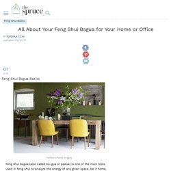 Feng Shui Bagua Basics for Your Home or Office