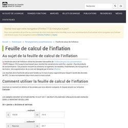Feuille de calcul de l'inflation