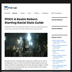 FFXIV A Realm Reborn Starting Racial Stats Guide – FFXIV Guild
