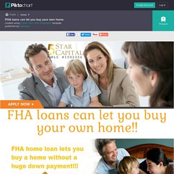 FHA loans can let you buy your own home