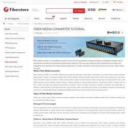 Fiber Media Converter Tutorial
