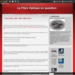 Fibres OM1 / OM2 / OM3 / OM4 et OS1 - La Fibre Optique en question