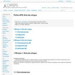 Fiche APS Arts du cirque - CAPEPS cours - Arts du cirque