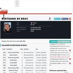 La fiche de BERTRAND DE BROC. VOILE - L'Equipe.fr