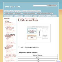 6- Fiche de synthèse - Dix Sur Dys