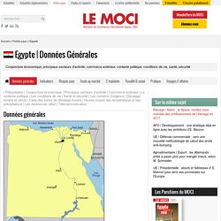 Fiche pays Egypte