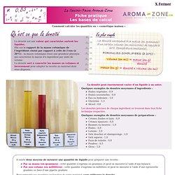 Fiche pratique Aroma-Zone : Les bases de calcul