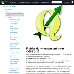 Fichier de changement pour QGIS 2.12