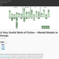 A Very Useful Work of Fiction – Mental Models in Design