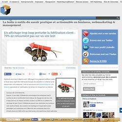 Un affichage trop long perturbe la fidélisation client : 70% ne retournent pas sur un site lent