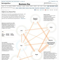 Fighters in a Patent War - Graphic