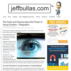 The Facts and Figures about the Power of Visual Content - Infographic