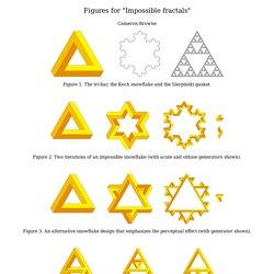 "Figures for ""Impossible fractals"""