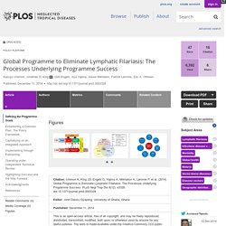 PLOS 11/12/14 Global Programme to Eliminate Lymphatic Filariasis: The Processes Underlying Programme Success
