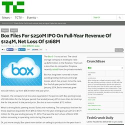 Box Files For $250M IPO On Full-Year Revenue Of $124M, Net Loss Of $168M