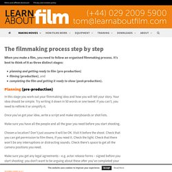 The filmmaking process - Learn about film