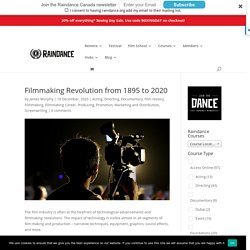Filmmaking Revolution from 1895 to 2020