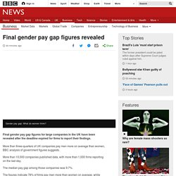 Final gender pay gap figures revealed