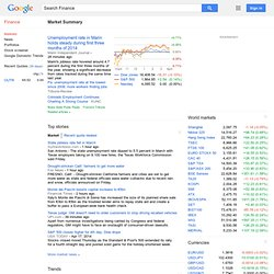 Finance: Stock market quotes, news, currency conversions & more