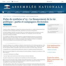 Fiche de synthèse : Le financement de la vie politique : partis et campagnes électorales - Rôle et pouvoirs de l'Assemblée nationale - Assemblée nationale