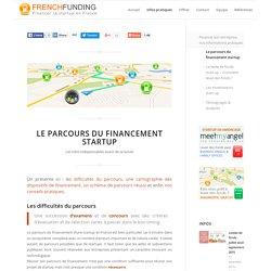 Parcours de financement startup- Subvention startup - trouver investisseurs