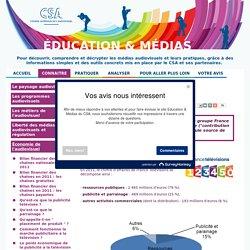 Le financement de France Télévisions / Économie de l'audiovisuel / Connaître