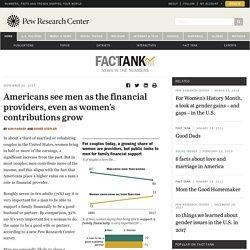 Men seen as financial providers in U.S., even as women's contributions grow
