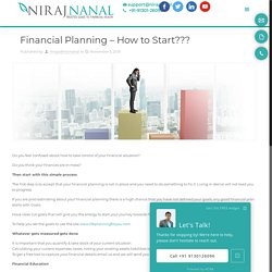 Financial Planning - How to Start???