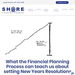 What the Financial Planning Process can teach us about setting New Years Resolutions - Shore Financial Planning