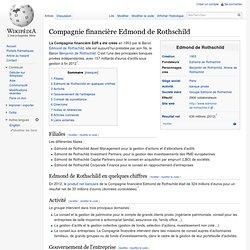 Compagnie financière Edmond de Rothschild