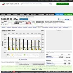 Données financières / ORANGE SA : Données financières, estimations et prévisions pour ORANGE SA