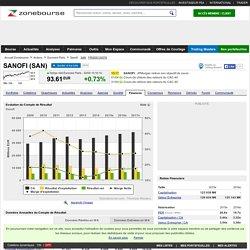 2 bis Sanofi : Données financières, estimations et prévisions pour Sanofi