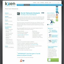 Find Your Influencers : KXEN