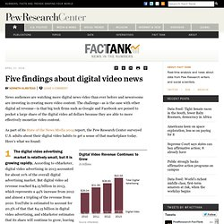 Five findings about digital video news