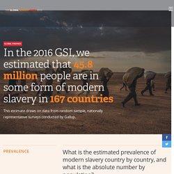 Findings- Global Slavery Index 2016
