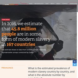 Findings - Walk Free Foundation - Global Slavery Index 2014