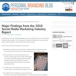 Major Findings from the 2010 Social Media Marketing Industry Rep