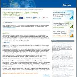 Key Findings from U.S. Digital Marketing Spending Survey, 2013