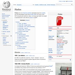 WIKIPEDIA – Findus.