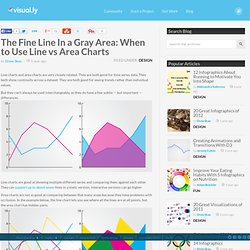 The Fine Line In a Gray Area: When to Use Line vs Area Charts