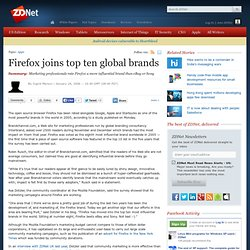 Firefox joins top ten global brands | Desktop Apps