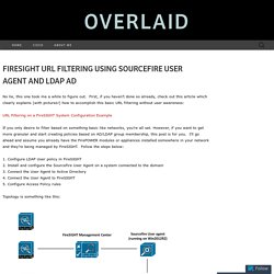 FireSIGHT URL Filtering using Sourcefire User Agent and LDAP AD