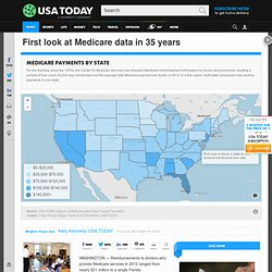 First look at Medicare data in 35 years