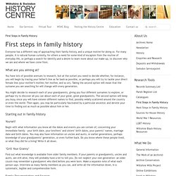 First Steps in Family History