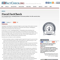 Creative - Fiscal FactCheck
