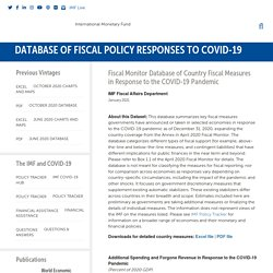 Fiscal Policies Database